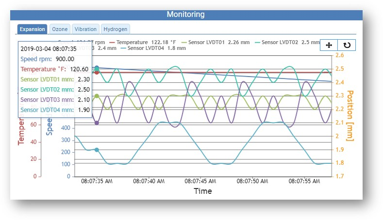 Monitoring Fr